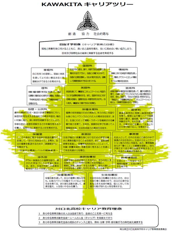 R1キャリアツリー