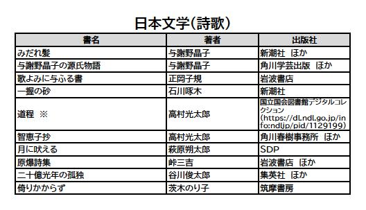 北高選書 日本文学(詩歌)
